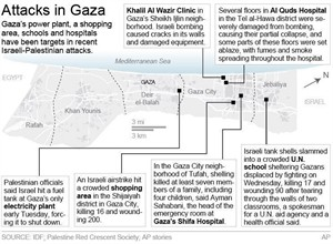 Map locates recent Israeli attacks and airstrikes within the Gaza strip ; 2c x 3 1/2 inches; 96.3 mm x 88 mm;