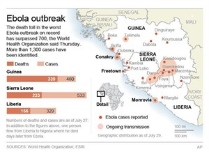 Graphic provides an update on the Ebola outbreak in West Africa; 3c x 4 inches; 146 mm x 101 mm;