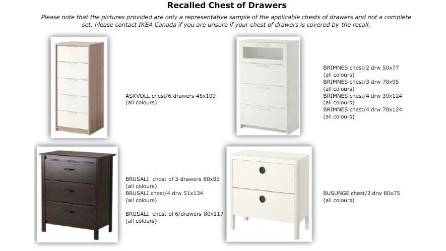 Ikea Recalling Malm Dresser After Three S