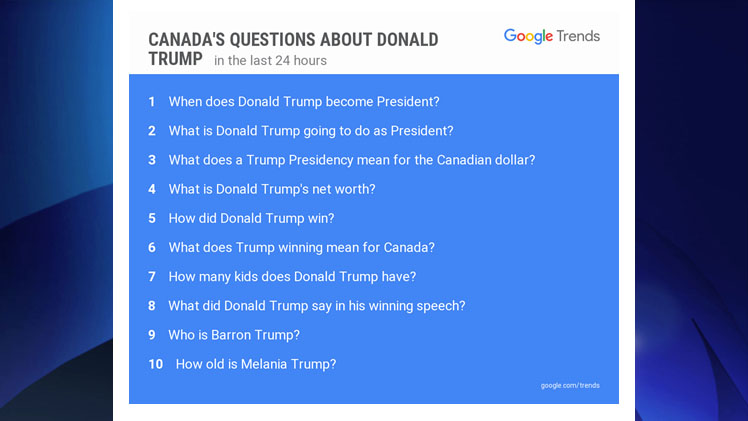 ... Google, we answered: Canada's top 10 election questions - 680 NEWS
