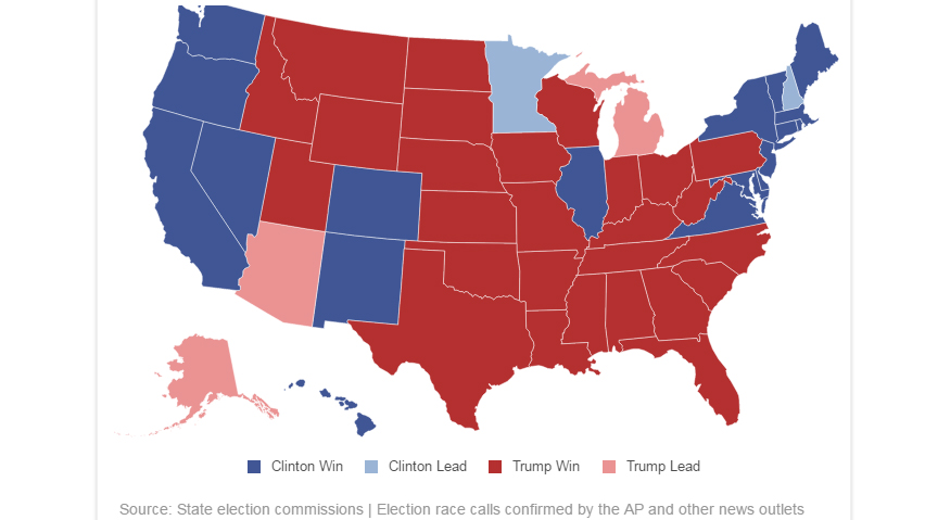 U S Election 2016 Live Results And Google Trends