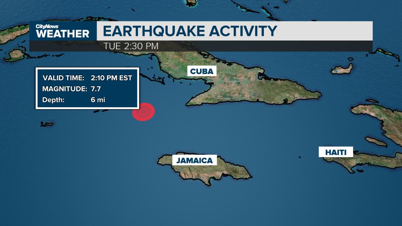 Strong natural disaster strikes near Jamaica, shaking felt across the Caribbean